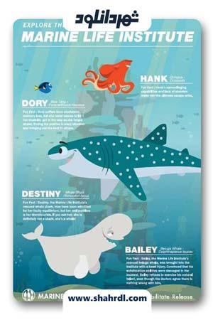دانلود انیمیشن Finding Dory Marine Life Interviews 2016